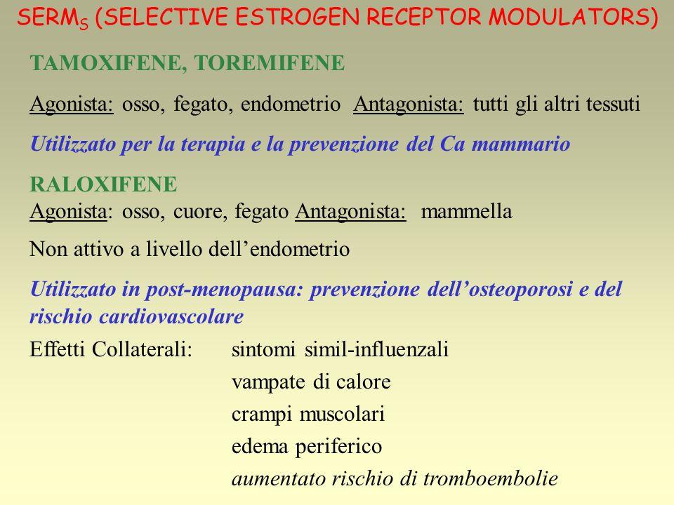 SERM S (SELECTIVE ESTROGEN RECEPTOR MODULATORS) TAMOXIFENE, TOREMIFENE Agonista: osso, fegato, endometrio Antagonista: tutti gli altri tessuti Utilizz