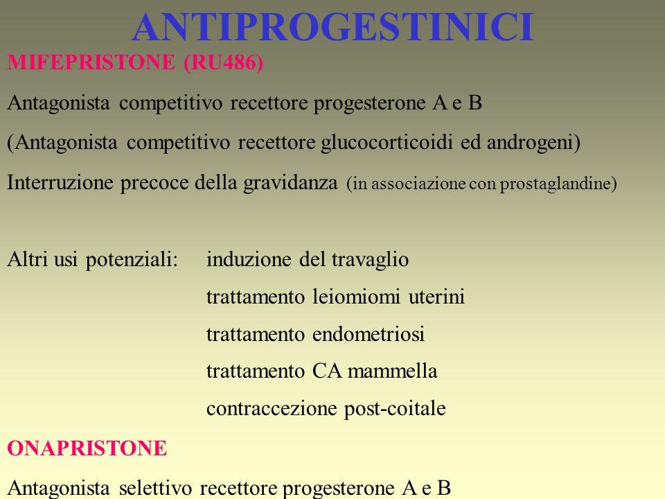 ANTIPROGESTINICI MIFEPRISTONE (RU486) Antagonista competitivo recettore progesterone A e B (Antagonista competitivo recettore glucocorticoidi ed andro