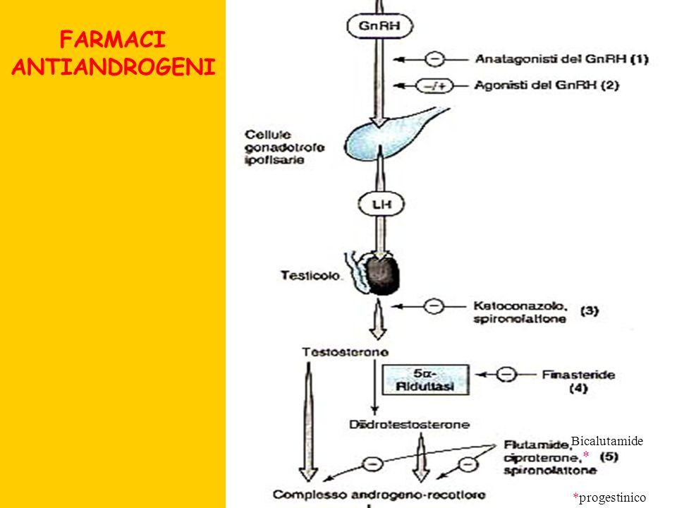 FARMACI ANTIANDROGENI Bicalutamide * *progestinico