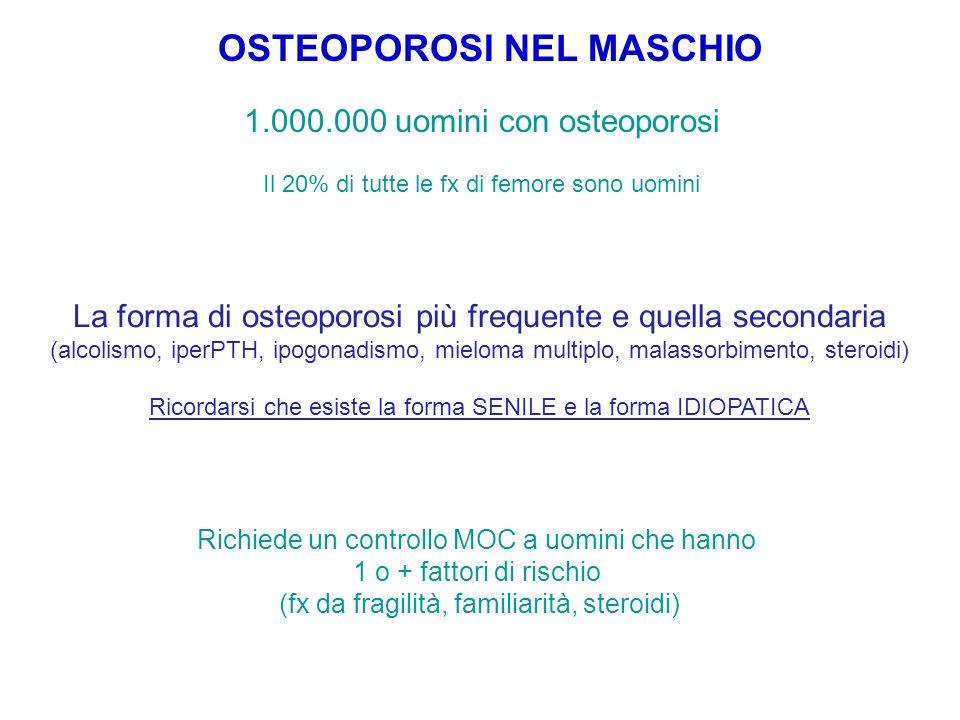 OSTEOPOROSI NEL MASCHIO 1.000.000 uomini con osteoporosi Il 20% di tutte le fx di femore sono uomini La forma di osteoporosi più frequente e quella se