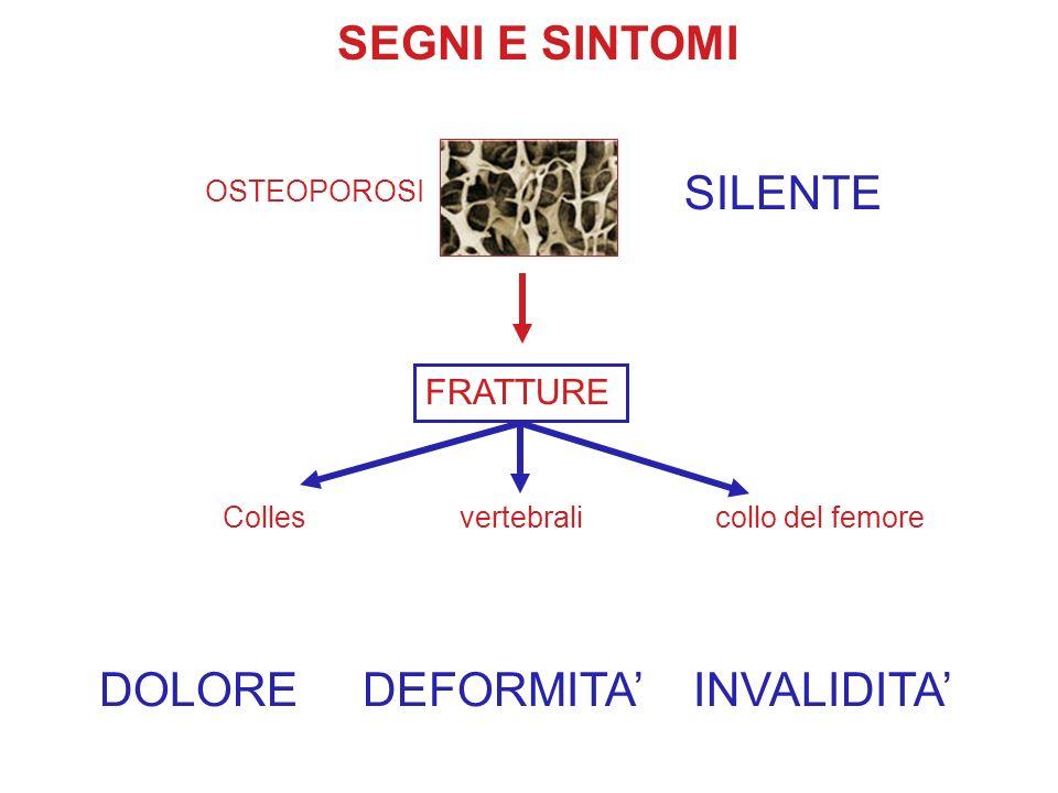 SEGNI E SINTOMI OSTEOPOROSI SILENTE FRATTURE vertebraliCollescollo del femore DOLORE DEFORMITA INVALIDITA