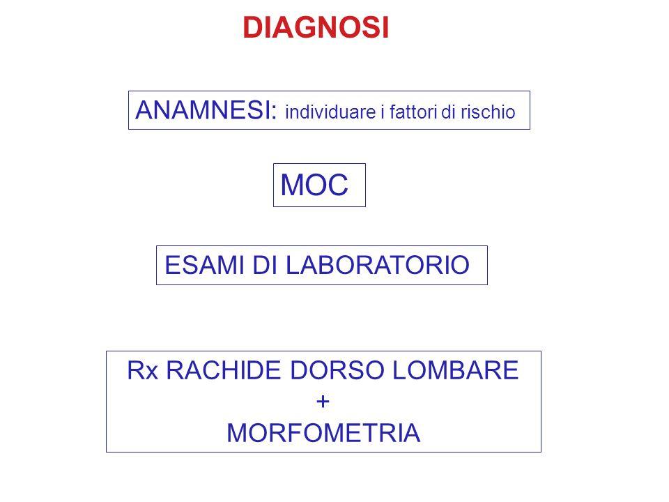 DIAGNOSI ANAMNESI: individuare i fattori di rischio MOC ESAMI DI LABORATORIO Rx RACHIDE DORSO LOMBARE + MORFOMETRIA