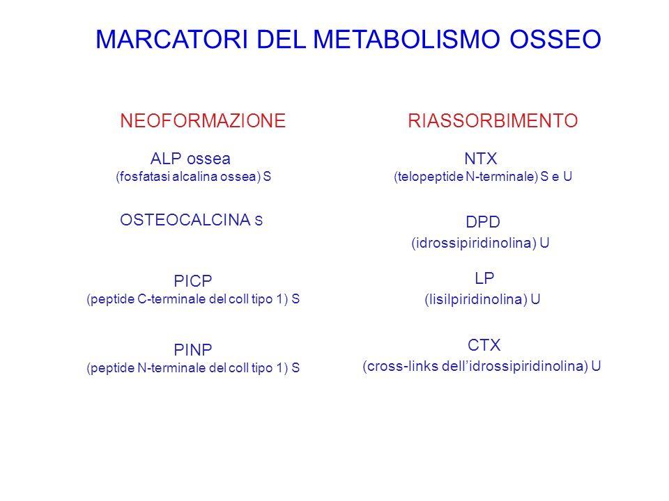 MARCATORI DEL METABOLISMO OSSEO NEOFORMAZIONERIASSORBIMENTO NTX (telopeptide N-terminale) S e U DPD (idrossipiridinolina) U CTX (cross-links dellidros