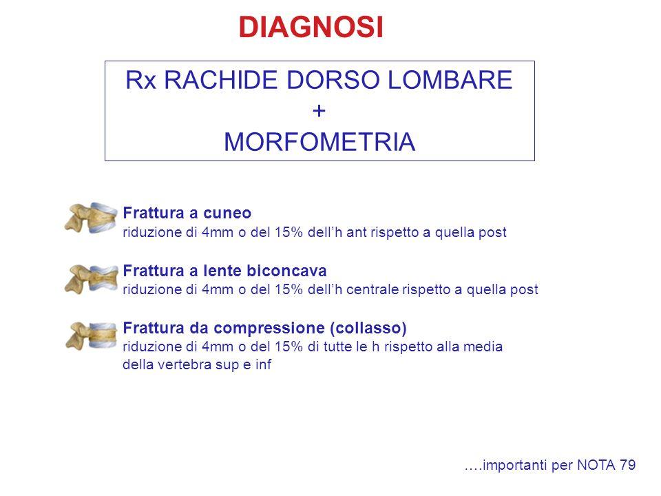 DIAGNOSI Rx RACHIDE DORSO LOMBARE + MORFOMETRIA Frattura a cuneo riduzione di 4mm o del 15% dellh ant rispetto a quella post Frattura a lente biconcav