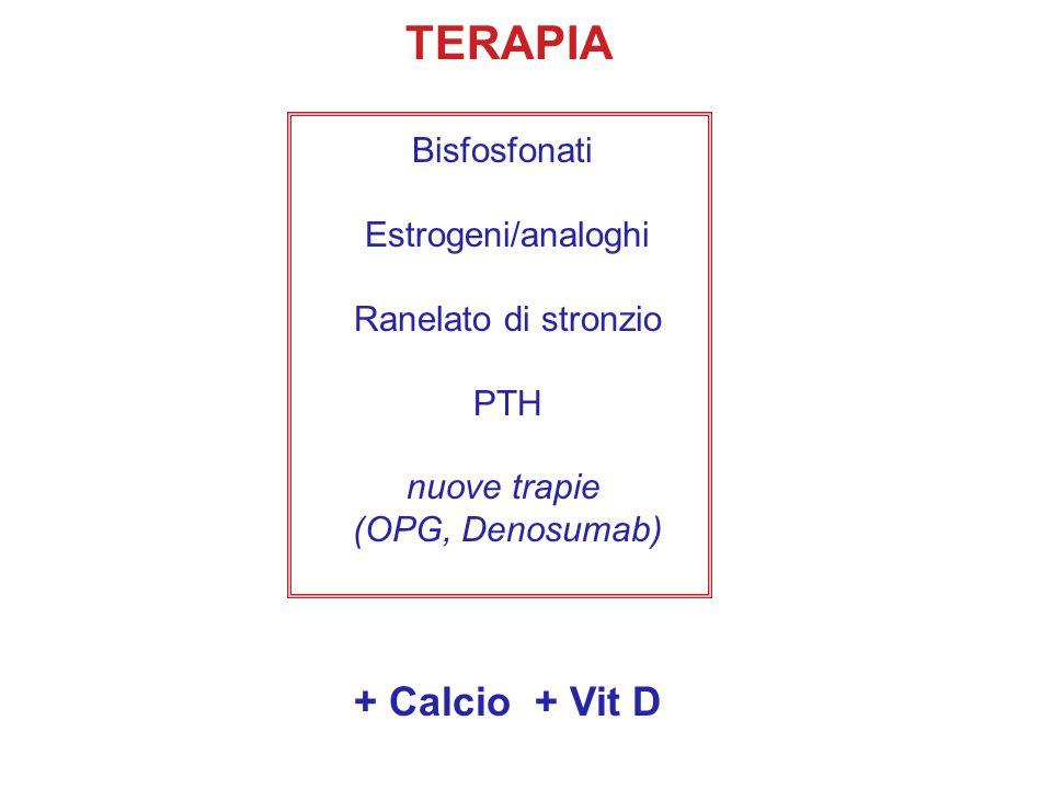 TERAPIA Bisfosfonati Estrogeni/analoghi Ranelato di stronzio PTH nuove trapie (OPG, Denosumab) + Calcio + Vit D