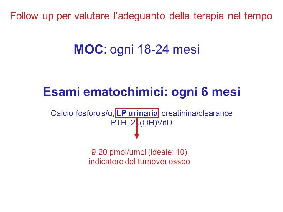 Follow up per valutare ladeguanto della terapia nel tempo MOC: ogni 18-24 mesi Esami ematochimici: ogni 6 mesi Calcio-fosforo s/u, LP urinaria, creati
