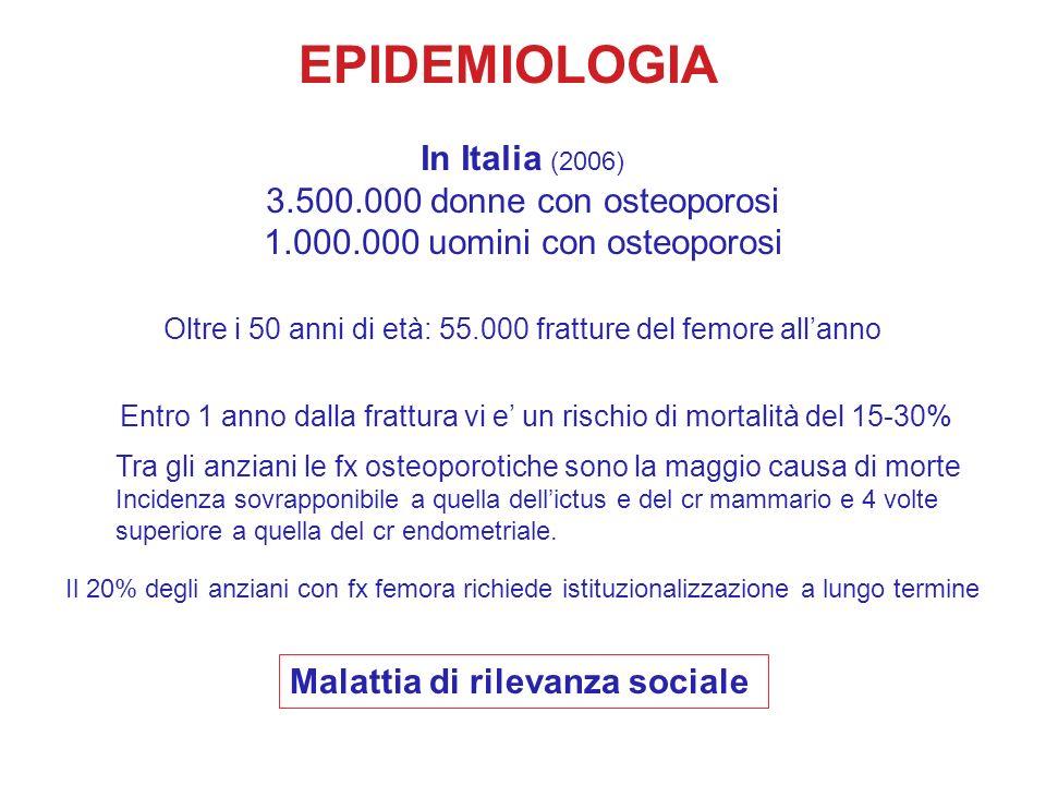 EPIDEMIOLOGIA Malattia di rilevanza sociale In Italia (2006) 3.500.000 donne con osteoporosi 1.000.000 uomini con osteoporosi Oltre i 50 anni di età:
