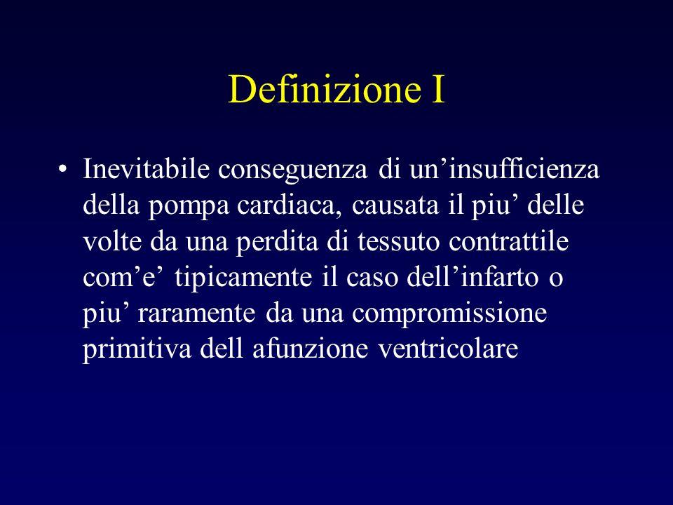 - 29 Medici di famiglia - 29.959 assistiti - 214 pazienti con CHF 52%m, IMC 28kg/mq - Età media 74 anni - NYHA (%) I (9,4), II (45,3), III (39,2), IV (6,2) - Prevalenza 0.7% Prevalenza e caratteristiche cliniche dellinsufficienza cardiaca in un campione di popolazione della Calabria Misuraca G et al, G Ital Cardiol 1998