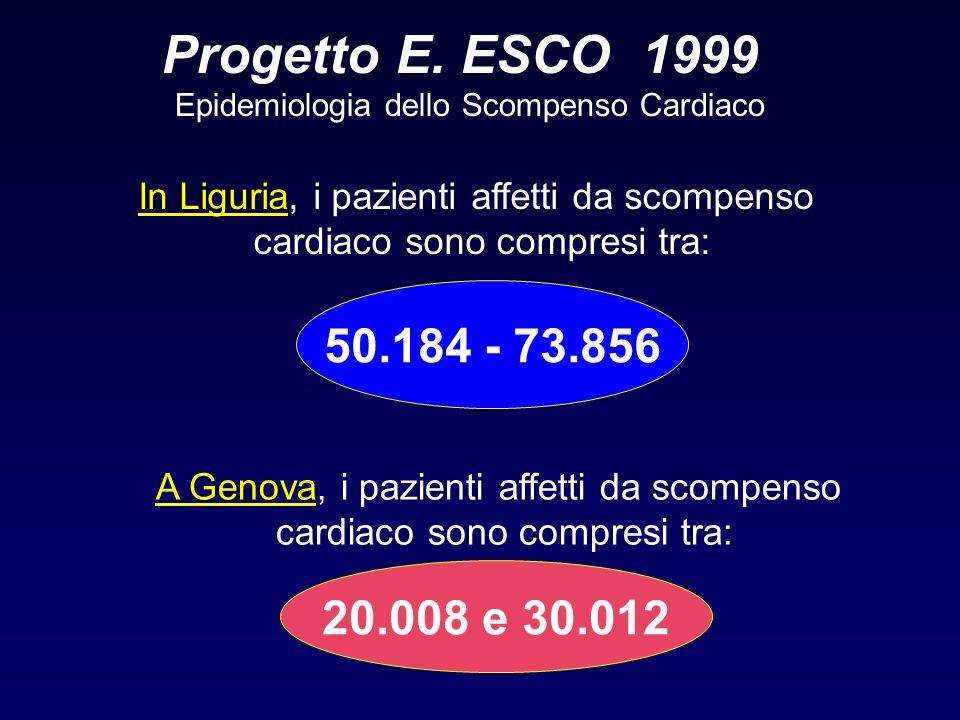 Progetto E. ESCO 1999 Epidemiologia dello Scompenso Cardiaco 50.184 - 73.856 A Genova, i pazienti affetti da scompenso cardiaco sono compresi tra: 20.