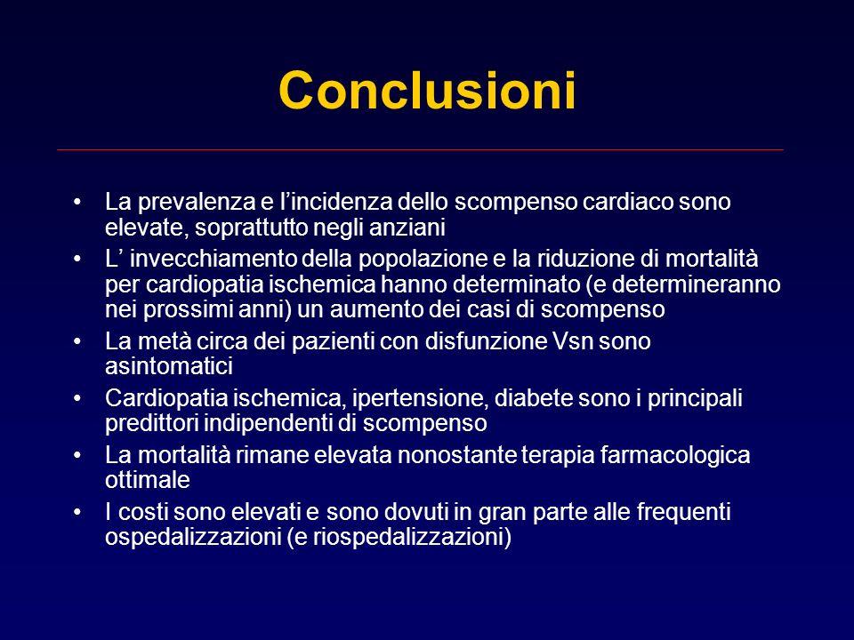 Conclusioni La prevalenza e lincidenza dello scompenso cardiaco sono elevate, soprattutto negli anziani L invecchiamento della popolazione e la riduzi