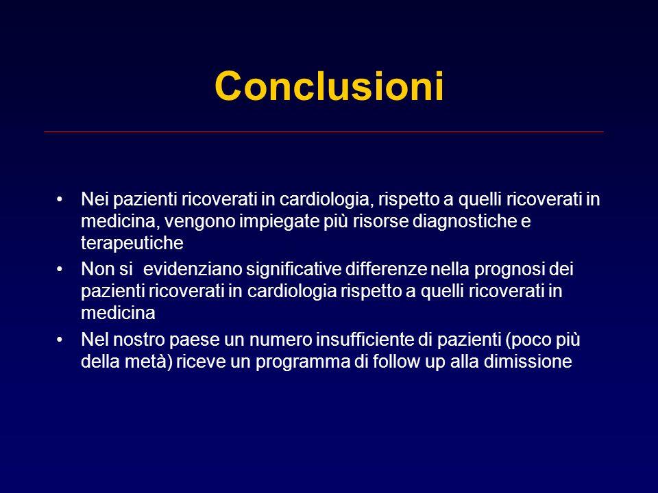 Conclusioni Nei pazienti ricoverati in cardiologia, rispetto a quelli ricoverati in medicina, vengono impiegate più risorse diagnostiche e terapeutich