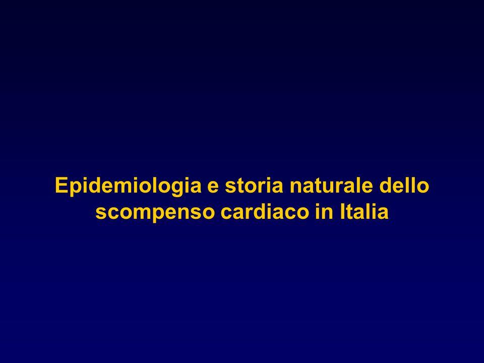 Danno miocardico Riduzione della portata cardiaca Attivazione dei sistemi di compenso Emodinamici: dilatazione ed ipertrofia Neuroendocrini: SNS, RAA, ANP, PG Remodelling ventricolare Riduzione dell efficienza meccanica del cuore Perdita di efficienza dei sistemi di compenso Iperattivazione di SNS, RAA, ANP + citochine, endoteline, vasopressina SCOMPENSO CONCLAMATO PAZIENTE SINTOMATICO RIPRISTINO FUNZIONE PAZIENTE ASINTOMATICO tempo