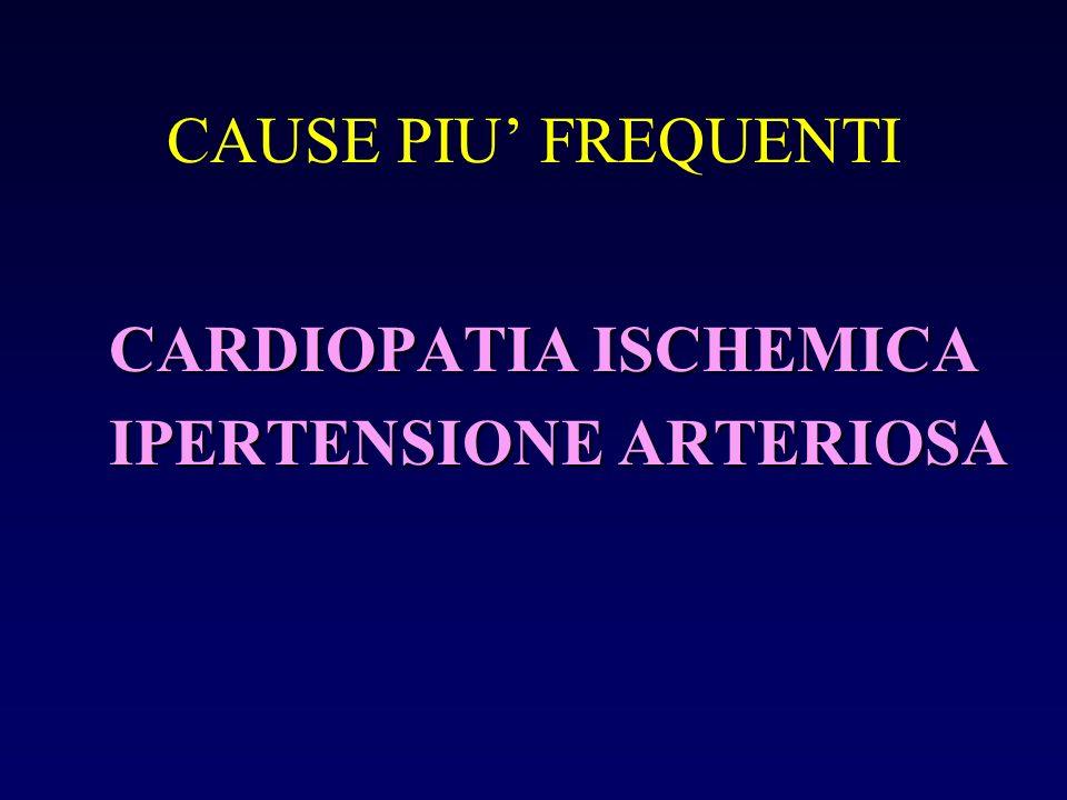 CAUSE PIU FREQUENTI CARDIOPATIA ISCHEMICA IPERTENSIONE ARTERIOSA