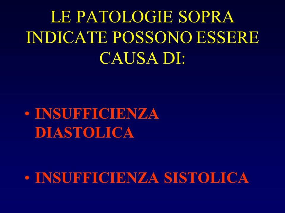 LE PATOLOGIE SOPRA INDICATE POSSONO ESSERE CAUSA DI: INSUFFICIENZA DIASTOLICA INSUFFICIENZA SISTOLICA