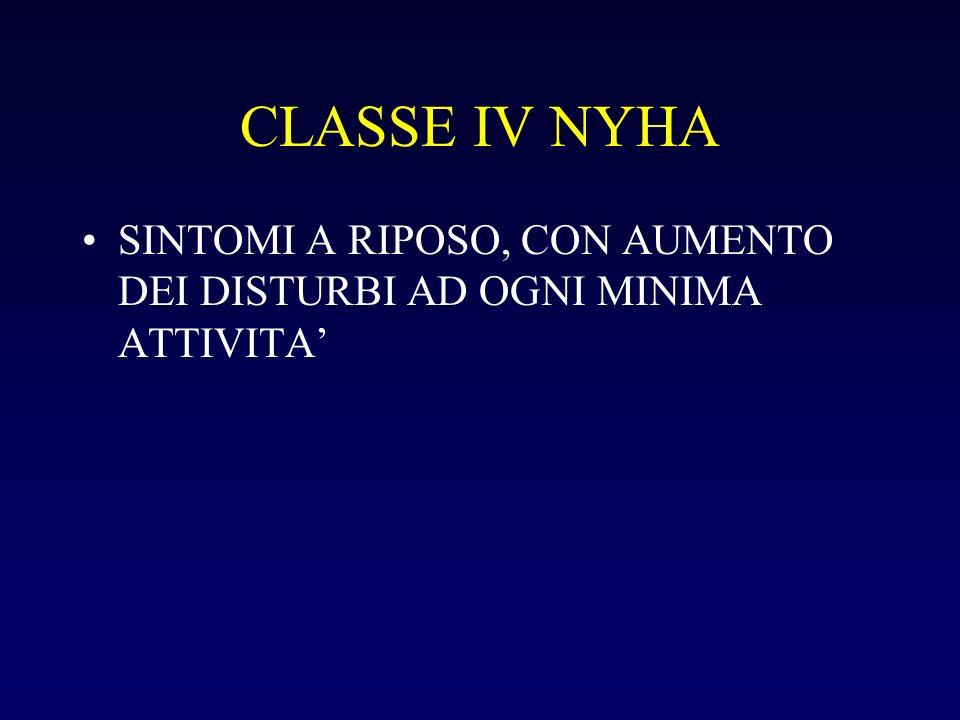 CLASSE IV NYHA SINTOMI A RIPOSO, CON AUMENTO DEI DISTURBI AD OGNI MINIMA ATTIVITA