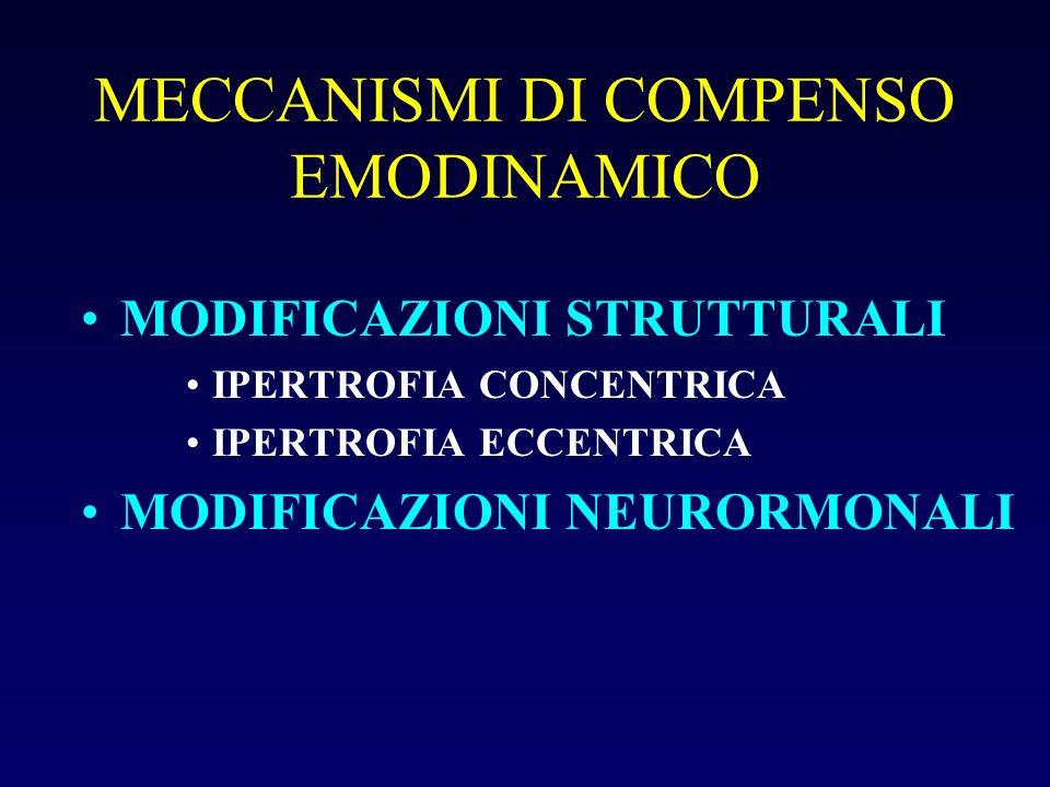 MECCANISMI DI COMPENSO EMODINAMICO MODIFICAZIONI STRUTTURALI IPERTROFIA CONCENTRICA IPERTROFIA ECCENTRICA MODIFICAZIONI NEURORMONALI