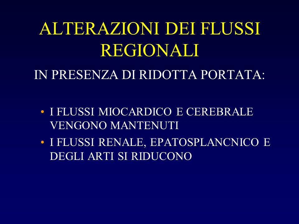 ALTERAZIONI DEI FLUSSI REGIONALI IN PRESENZA DI RIDOTTA PORTATA: I FLUSSI MIOCARDICO E CEREBRALE VENGONO MANTENUTI I FLUSSI RENALE, EPATOSPLANCNICO E