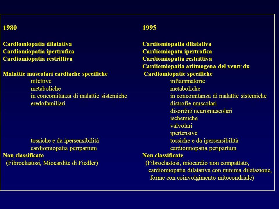 19801995Cardiomiopatia dilatativa Cardiomiopatia ipertroficaCardiomiopata ipertroficaCardiomiopatia restrittiva Cardiomiopatia aritmogena del ventr dx