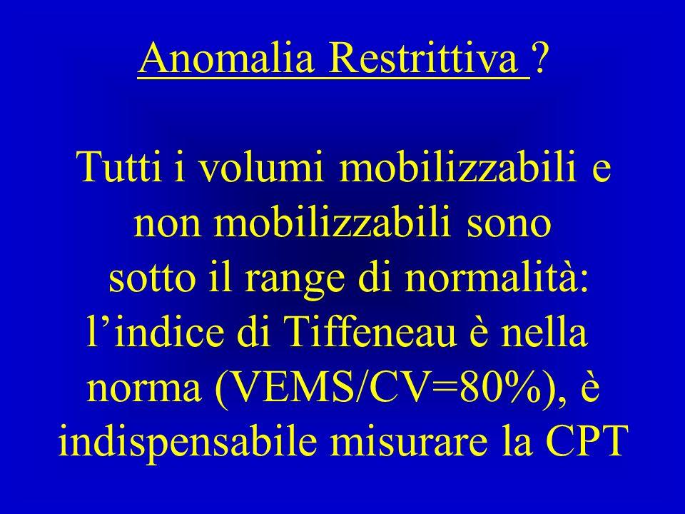 Anomalia Restrittiva ? Tutti i volumi mobilizzabili e non mobilizzabili sono sotto il range di normalità: lindice di Tiffeneau è nella norma (VEMS/CV=