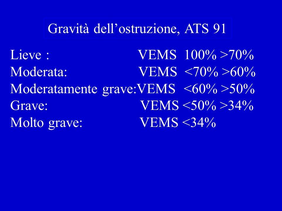 Gravità dellostruzione, ATS 91 Lieve : VEMS 100% >70% Moderata: VEMS 60% Moderatamente grave:VEMS 50% Grave: VEMS 34% Molto grave: VEMS <34%