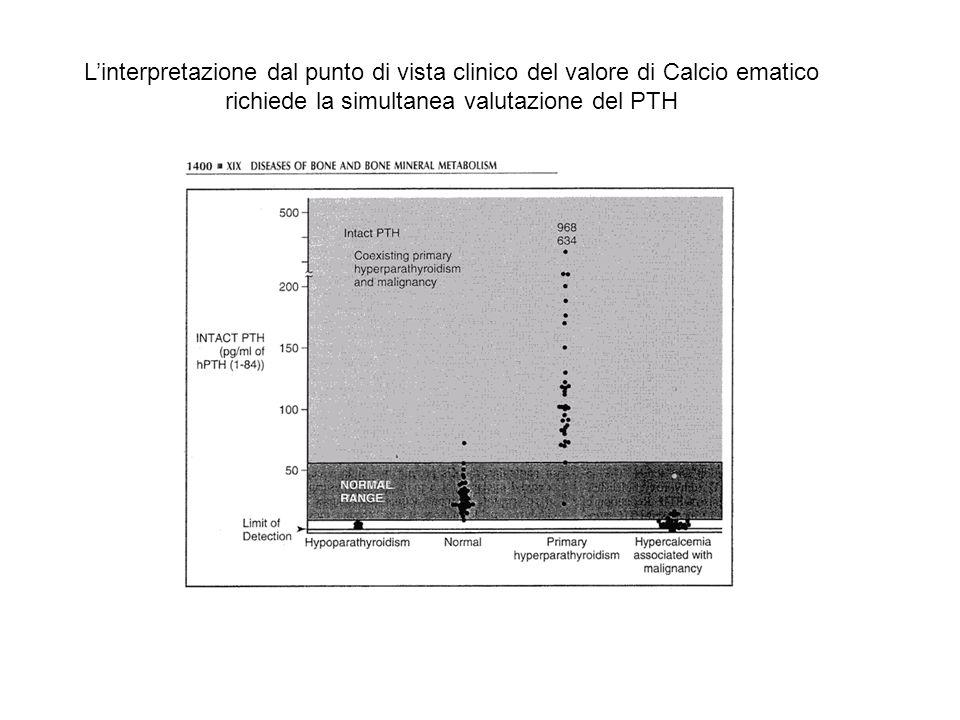 Linterpretazione dal punto di vista clinico del valore di Calcio ematico richiede la simultanea valutazione del PTH
