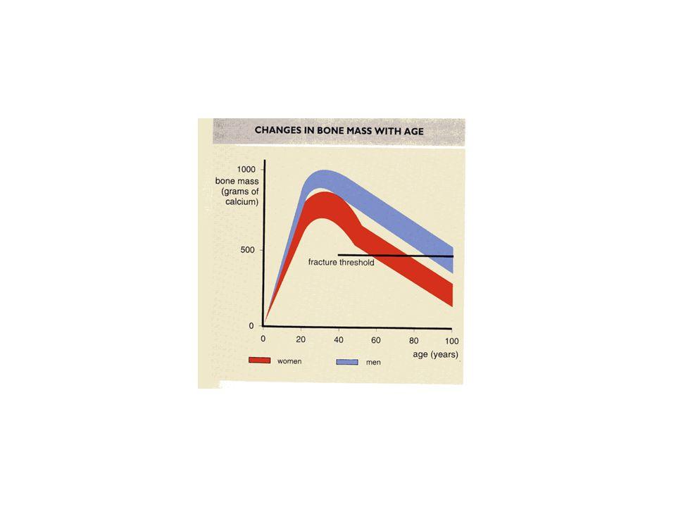 Indici di attività di malattia oltre al Ca/PTH fosforemia calciuria nelle 24 ore calciura/creatininuria vitamina D (25OH-D3; 1,25OH 2 -D3) fosfatasi alcalina (totale, isoenzima-osseo) osteocalcina densitometria ossea rx ossa lunghe ecografia del rene e delle vie urinarie ECG, Holter-PA