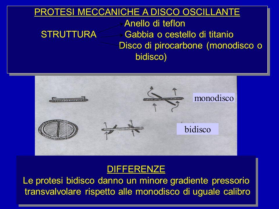 PROTESI MECCANICHE A DISCO OSCILLANTE Anello di teflon STRUTTURAGabbia o cestello di titanio Disco di pirocarbone (monodisco o bidisco) PROTESI MECCAN