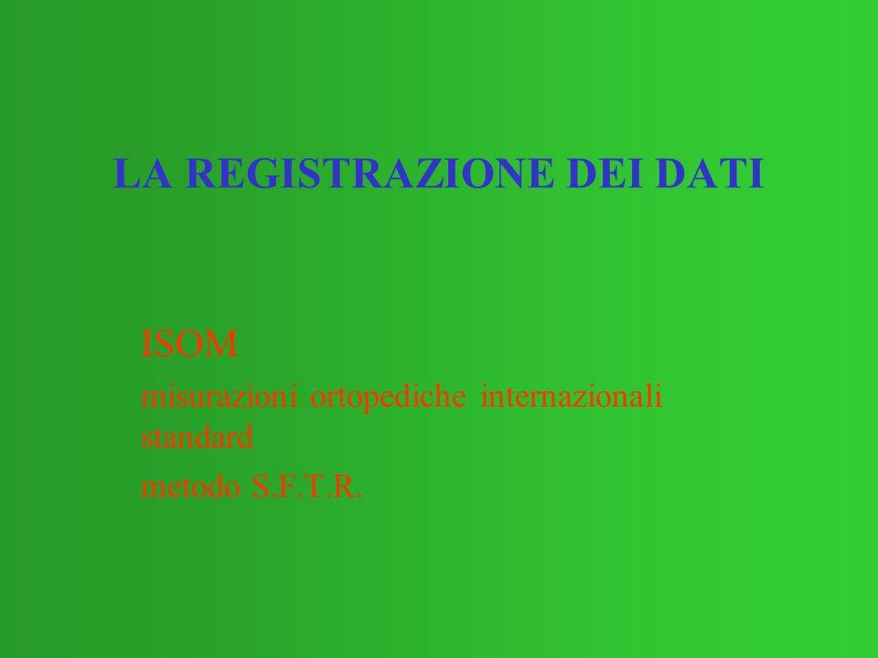 LA REGISTRAZIONE DEI DATI ISOM misurazioni ortopediche internazionali standard metodo S.F.T.R.