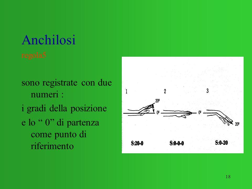 18 Anchilosi regola5 sono registrate con due numeri : i gradi della posizione e lo 0 di partenza come punto di riferimento