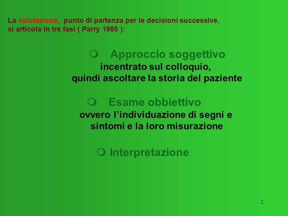 2 La valutazione, punto di partenza per le decisioni successive, si articola in tre fasi ( Parry 1985 ): m Approccio soggettivo incentrato sul colloqu