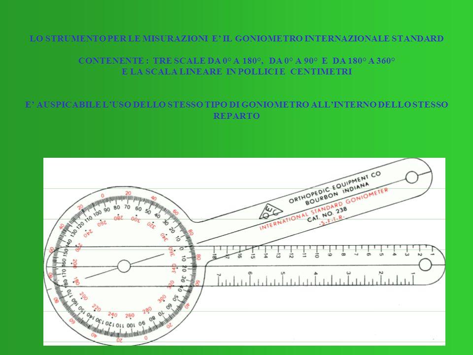 20 LO STRUMENTO PER LE MISURAZIONI E IL GONIOMETRO INTERNAZIONALE STANDARD CONTENENTE : TRE SCALE DA 0° A 180°, DA 0° A 90° E DA 180° A 360° E LA SCAL