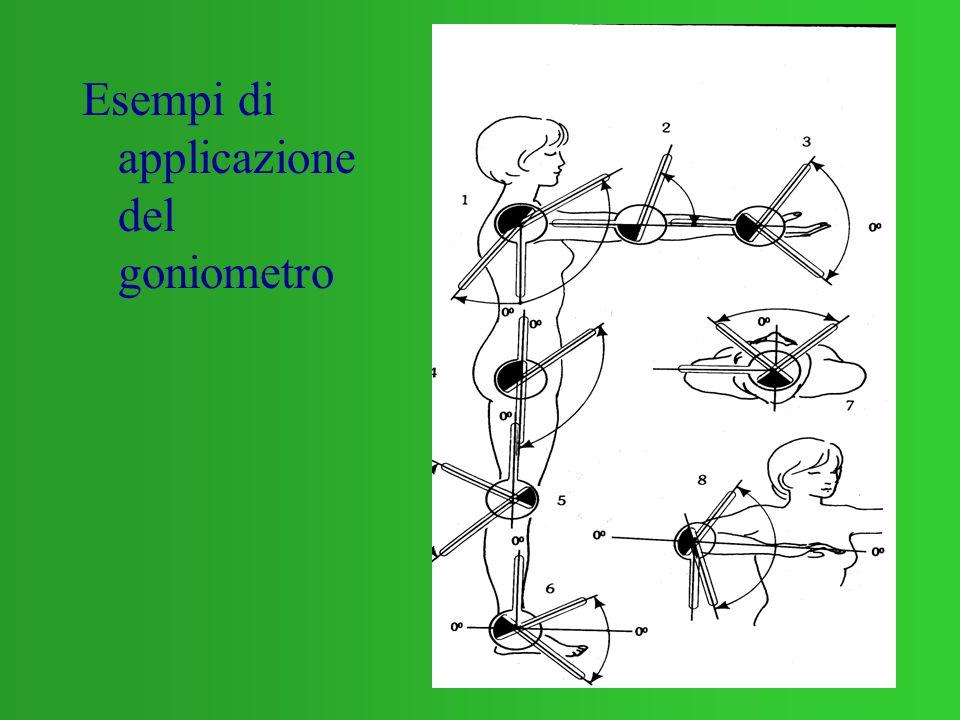 21 Esempi di applicazione del goniometro