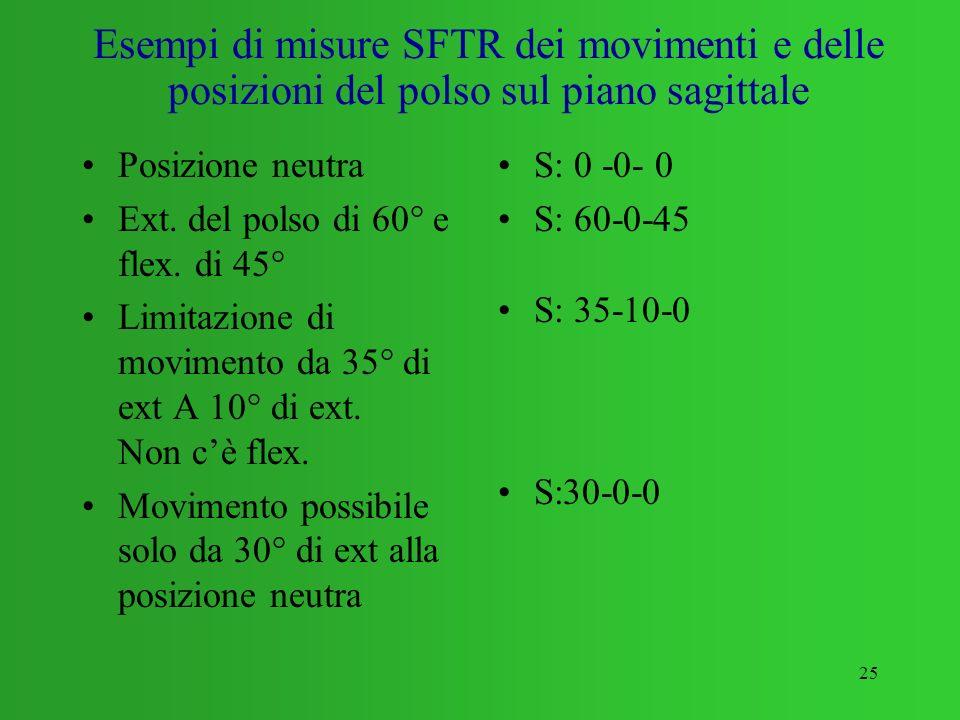 25 Esempi di misure SFTR dei movimenti e delle posizioni del polso sul piano sagittale Posizione neutra Ext. del polso di 60° e flex. di 45° Limitazio
