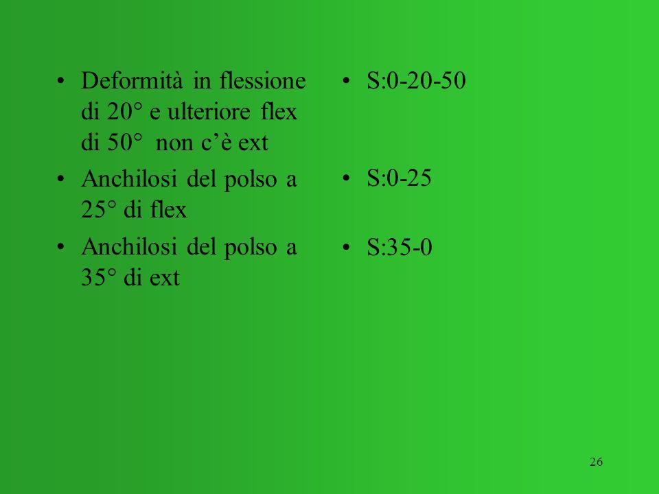 26 Deformità in flessione di 20° e ulteriore flex di 50° non cè ext Anchilosi del polso a 25° di flex Anchilosi del polso a 35° di ext S:0-20-50 S:0-2