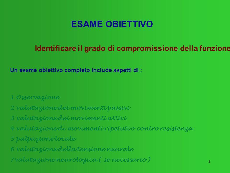 4 ESAME OBIETTIVO Identificare il grado di compromissione della funzione Un esame obiettivo completo include aspetti di : 1 Osservazione 2 valutazione