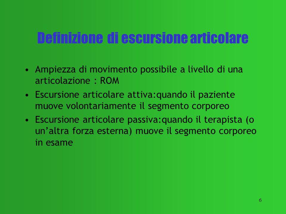 6 Definizione di escursione articolare Ampiezza di movimento possibile a livello di una articolazione : ROM Escursione articolare attiva:quando il paz