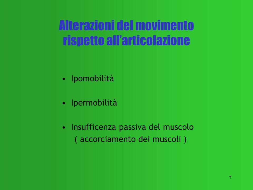 7 Alterazioni del movimento rispetto allarticolazione Ipomobilità Ipermobilità Insufficenza passiva del muscolo ( accorciamento dei muscoli )
