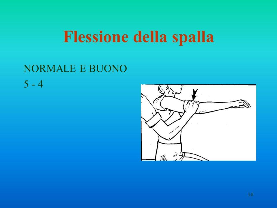 16 Flessione della spalla NORMALE E BUONO 5 - 4