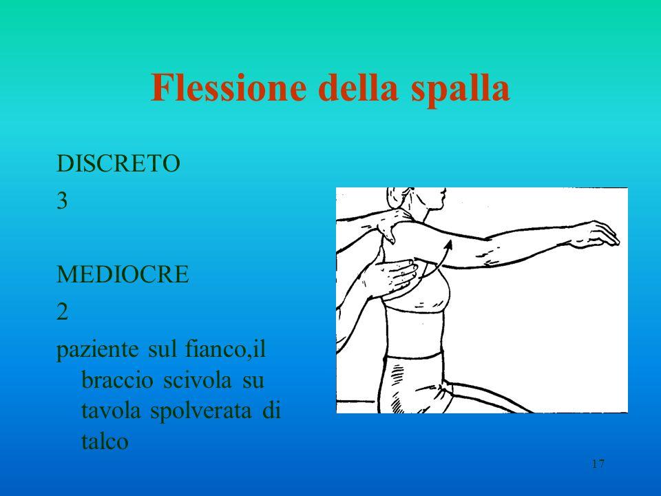 17 Flessione della spalla DISCRETO 3 MEDIOCRE 2 paziente sul fianco,il braccio scivola su tavola spolverata di talco