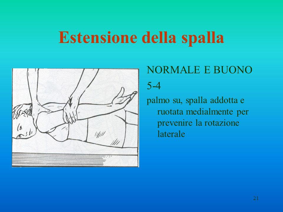 21 Estensione della spalla NORMALE E BUONO 5-4 palmo su, spalla addotta e ruotata medialmente per prevenire la rotazione laterale