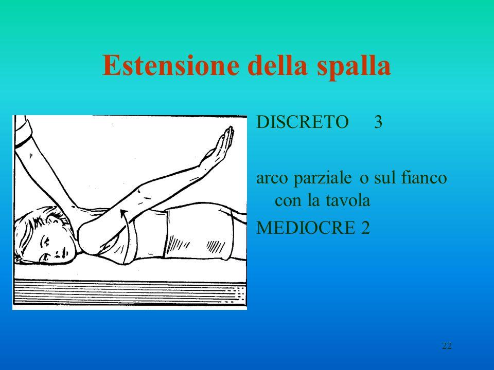 22 Estensione della spalla DISCRETO 3 arco parziale o sul fianco con la tavola MEDIOCRE 2