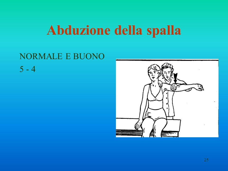 25 Abduzione della spalla NORMALE E BUONO 5 - 4