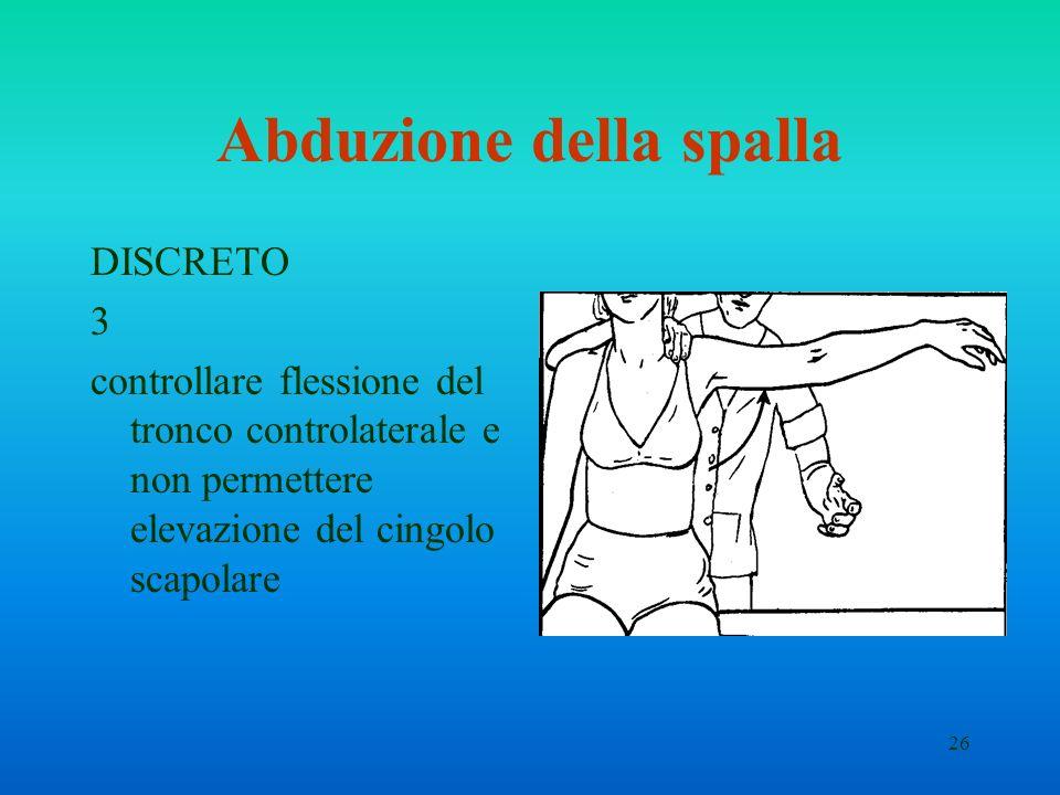 26 Abduzione della spalla DISCRETO 3 controllare flessione del tronco controlaterale e non permettere elevazione del cingolo scapolare
