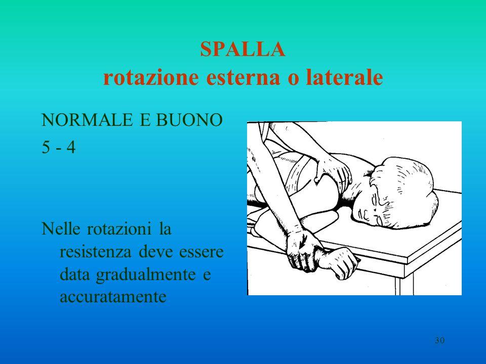 30 SPALLA rotazione esterna o laterale NORMALE E BUONO 5 - 4 Nelle rotazioni la resistenza deve essere data gradualmente e accuratamente