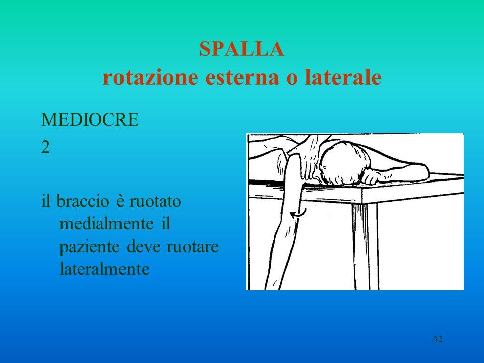 32 SPALLA rotazione esterna o laterale MEDIOCRE 2 il braccio è ruotato medialmente il paziente deve ruotare lateralmente