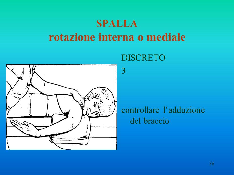 36 SPALLA rotazione interna o mediale DISCRETO 3 controllare ladduzione del braccio