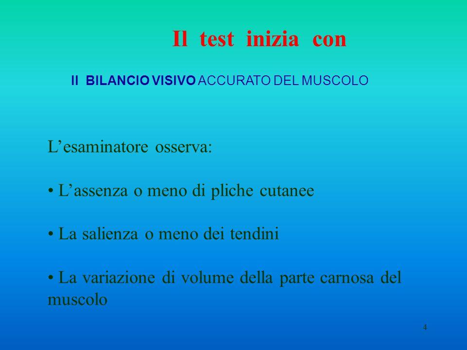 4 Il test inizia con Il BILANCIO VISIVO ACCURATO DEL MUSCOLO Lesaminatore osserva: Lassenza o meno di pliche cutanee La salienza o meno dei tendini La