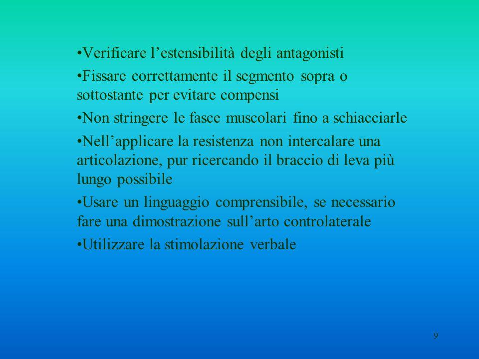 9 Verificare lestensibilità degli antagonisti Fissare correttamente il segmento sopra o sottostante per evitare compensi Non stringere le fasce muscol