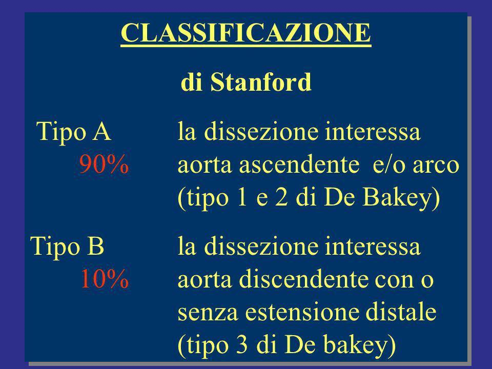 CLASSIFICAZIONE di Stanford Tipo Ala dissezione interessa 90% aorta ascendente e/o arco (tipo 1 e 2 di De Bakey) Tipo Bla dissezione interessa 10%aorta discendente con o senza estensione distale (tipo 3 di De bakey) CLASSIFICAZIONE di Stanford Tipo Ala dissezione interessa 90% aorta ascendente e/o arco (tipo 1 e 2 di De Bakey) Tipo Bla dissezione interessa 10%aorta discendente con o senza estensione distale (tipo 3 di De bakey)