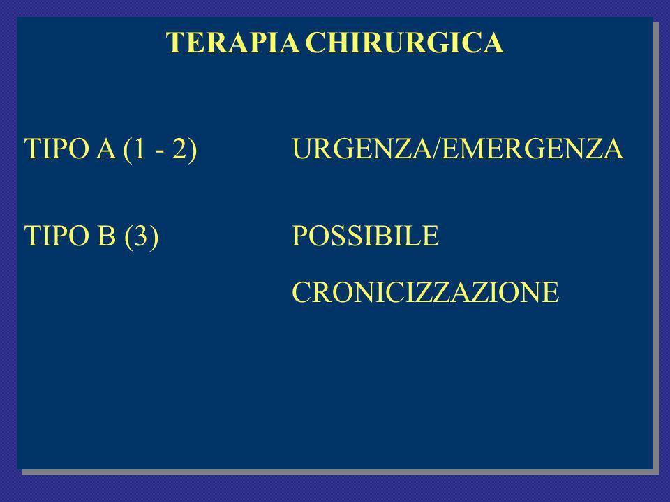 TERAPIA CHIRURGICA TIPO A (1 - 2)URGENZA/EMERGENZA TIPO B (3)POSSIBILE CRONICIZZAZIONE TERAPIA CHIRURGICA TIPO A (1 - 2)URGENZA/EMERGENZA TIPO B (3)POSSIBILE CRONICIZZAZIONE